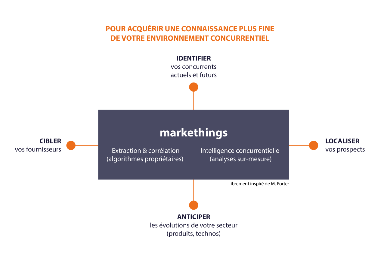 graphique_conseil-analyse