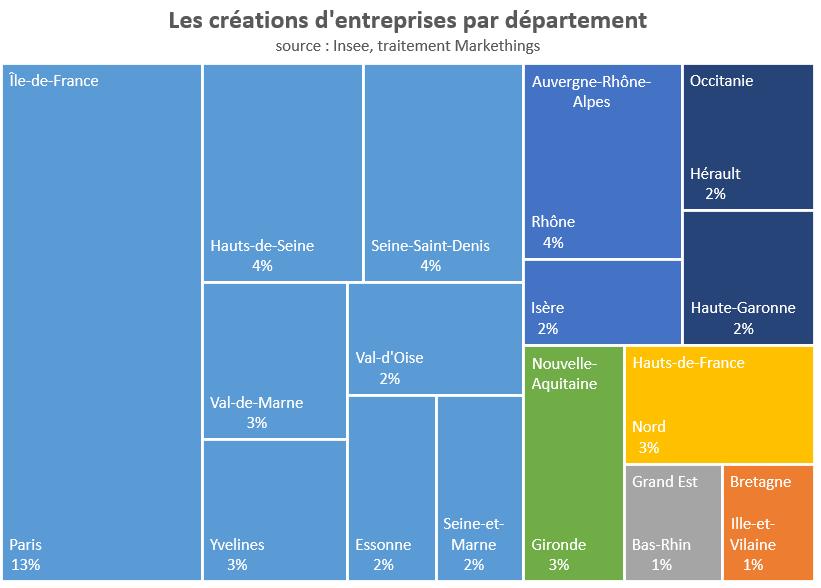 creations-entreprises-departement